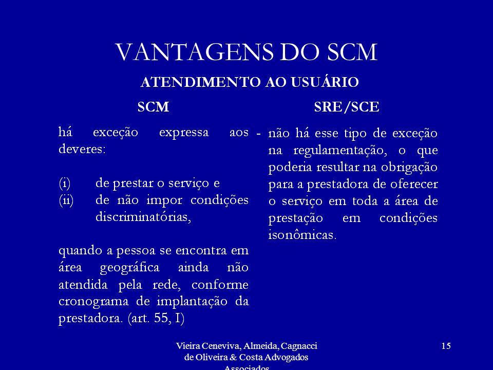 Vieira Ceneviva, Almeida, Cagnacci de Oliveira & Costa Advogados Associados 15 VANTAGENS DO SCM