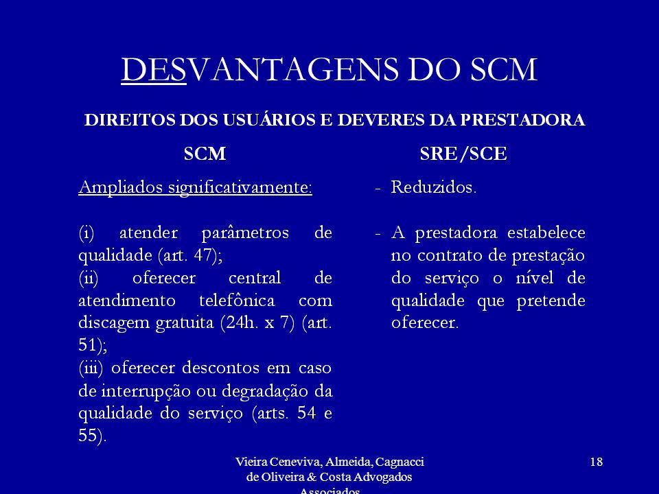Vieira Ceneviva, Almeida, Cagnacci de Oliveira & Costa Advogados Associados 18 DESVANTAGENS DO SCM