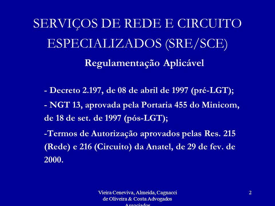 Vieira Ceneviva, Almeida, Cagnacci de Oliveira & Costa Advogados Associados 2 SERVIÇOS DE REDE E CIRCUITO ESPECIALIZADOS (SRE/SCE) Regulamentação Apli