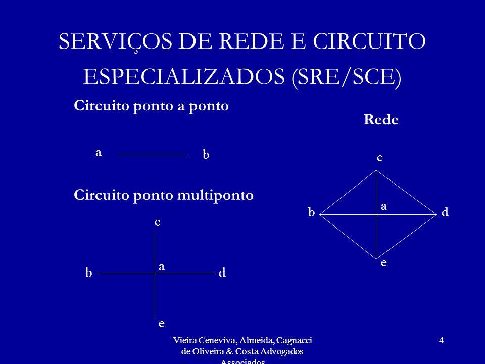 Vieira Ceneviva, Almeida, Cagnacci de Oliveira & Costa Advogados Associados 4 SERVIÇOS DE REDE E CIRCUITO ESPECIALIZADOS (SRE/SCE) Circuito ponto a po