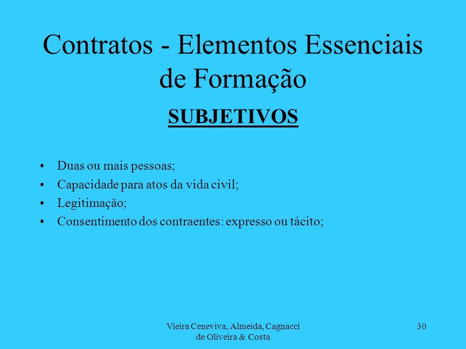 Vieira Ceneviva, Almeida, Cagnacci de Oliveira & Costa 30 Contratos - Elementos Essenciais de Formação SUBJETIVOS Duas ou mais pessoas; Capacidade par