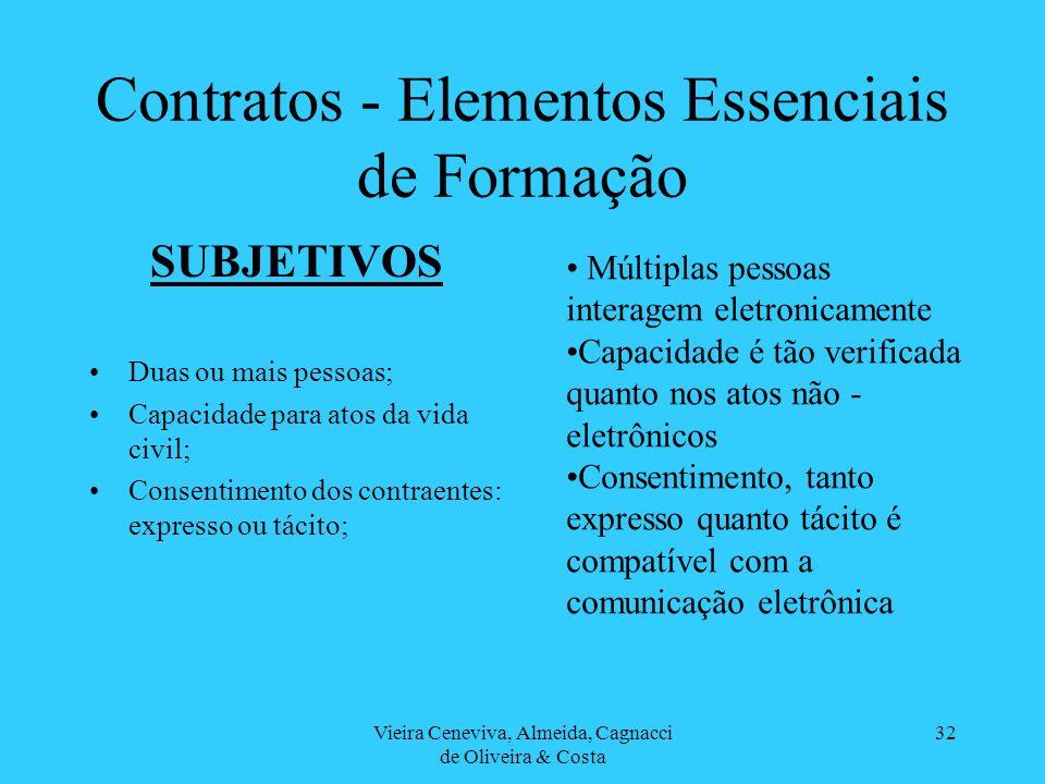 Vieira Ceneviva, Almeida, Cagnacci de Oliveira & Costa 32 Contratos - Elementos Essenciais de Formação SUBJETIVOS Duas ou mais pessoas; Capacidade par