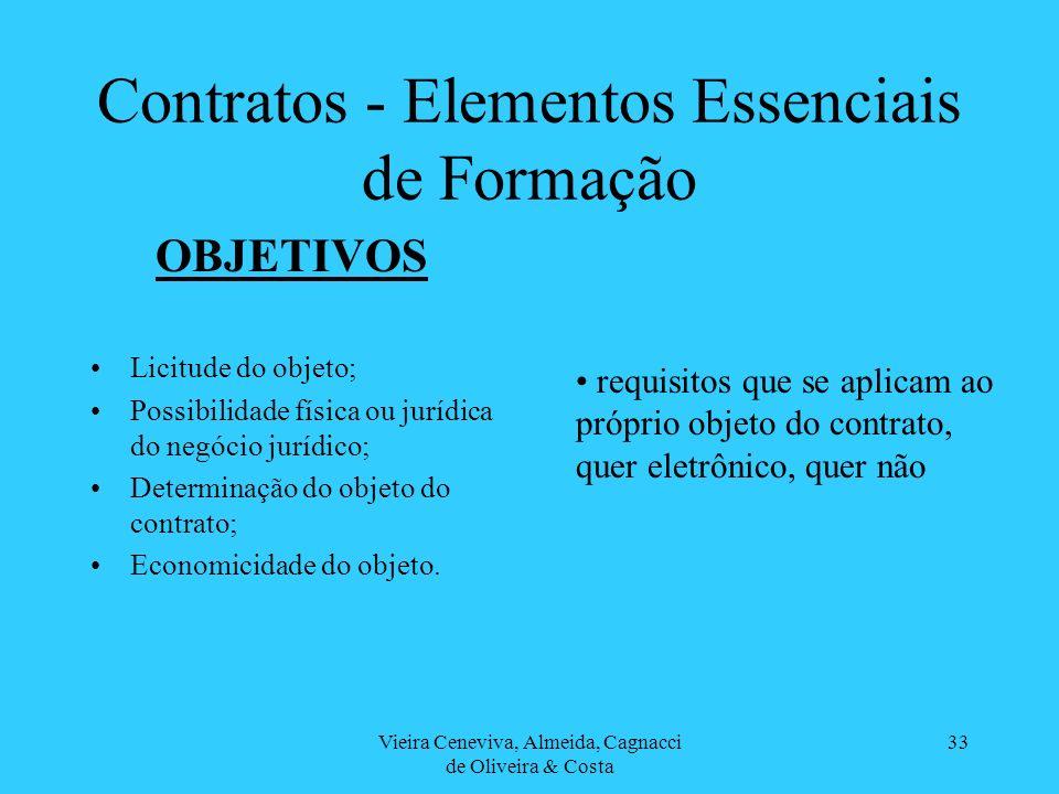 Vieira Ceneviva, Almeida, Cagnacci de Oliveira & Costa 33 Contratos - Elementos Essenciais de Formação OBJETIVOS Licitude do objeto; Possibilidade fís