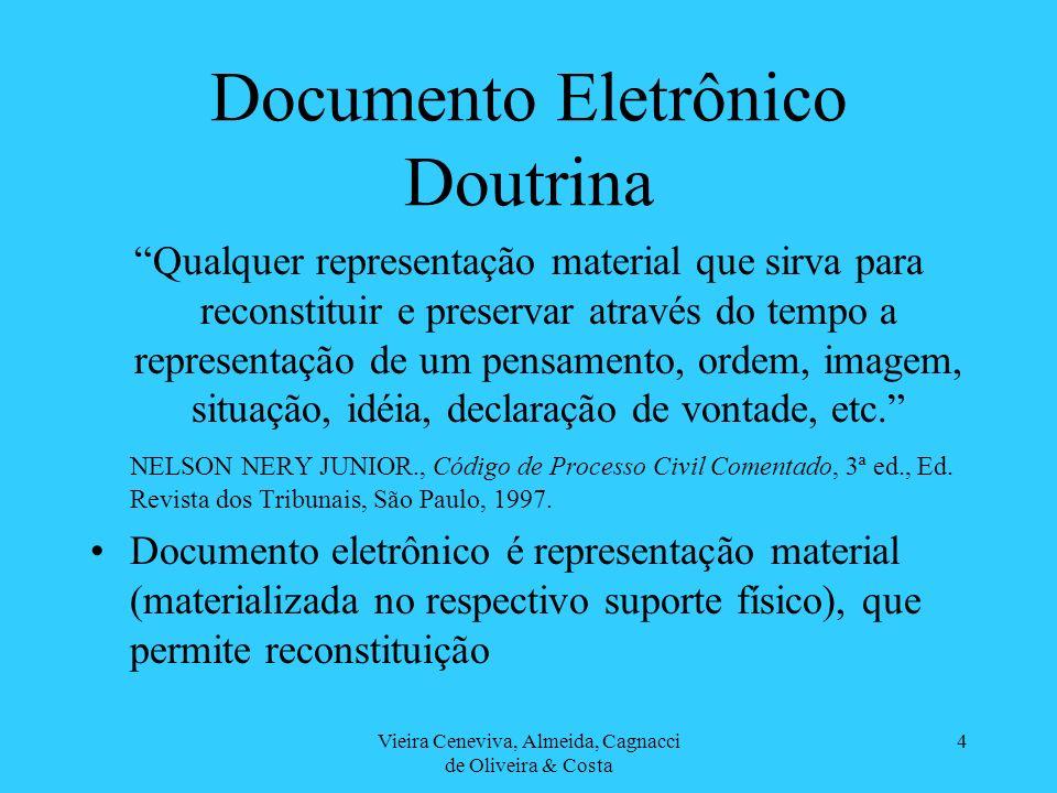 Vieira Ceneviva, Almeida, Cagnacci de Oliveira & Costa 4 Documento Eletrônico Doutrina Qualquer representação material que sirva para reconstituir e p
