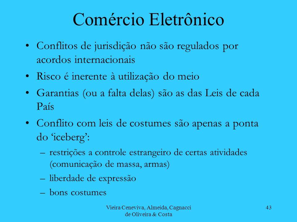 Vieira Ceneviva, Almeida, Cagnacci de Oliveira & Costa 43 Comércio Eletrônico Conflitos de jurisdição não são regulados por acordos internacionais Ris