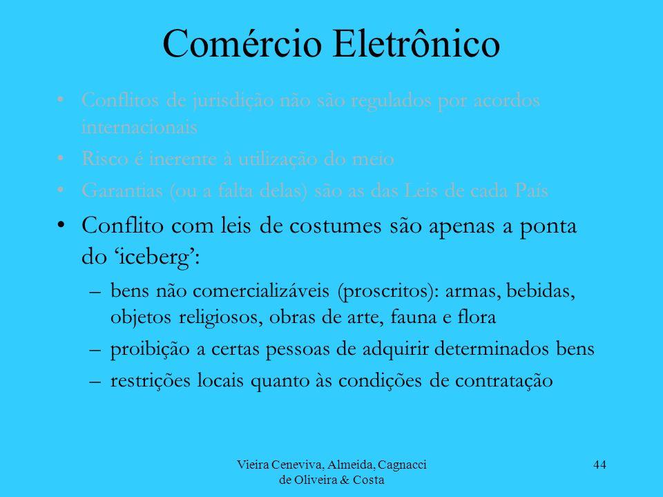 Vieira Ceneviva, Almeida, Cagnacci de Oliveira & Costa 44 Comércio Eletrônico Conflitos de jurisdição não são regulados por acordos internacionais Ris