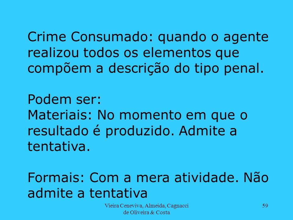 Vieira Ceneviva, Almeida, Cagnacci de Oliveira & Costa 59 Crime Consumado: quando o agente realizou todos os elementos que compõem a descrição do tipo