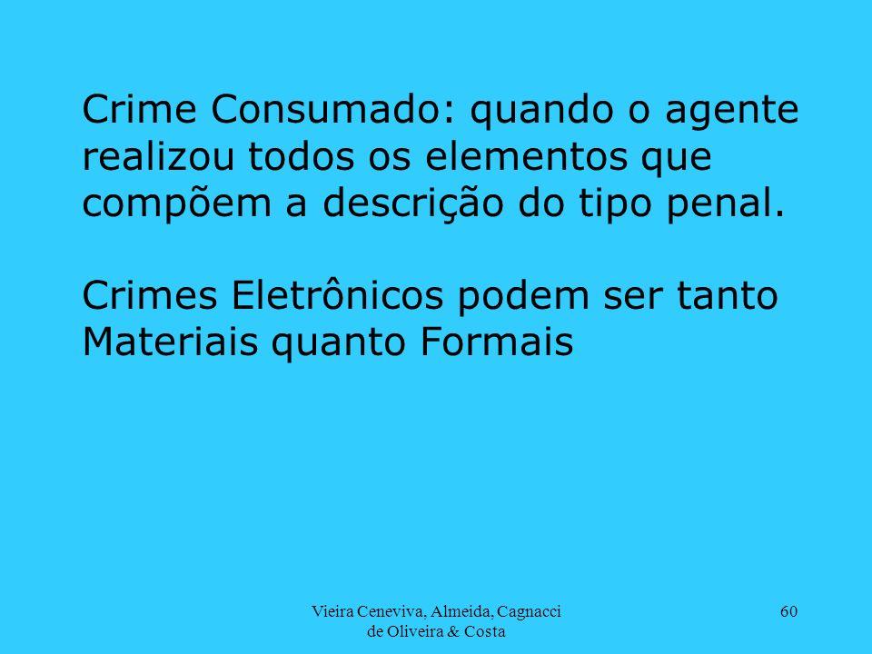 Vieira Ceneviva, Almeida, Cagnacci de Oliveira & Costa 60 Crime Consumado: quando o agente realizou todos os elementos que compõem a descrição do tipo