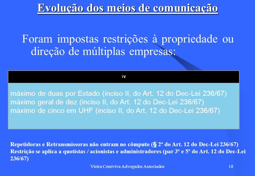 Vieira Ceneviva Advogados Associados18 Evolução dos meios de comunicação Foram impostas restrições à propriedade ou direção de múltiplas empresas: TV