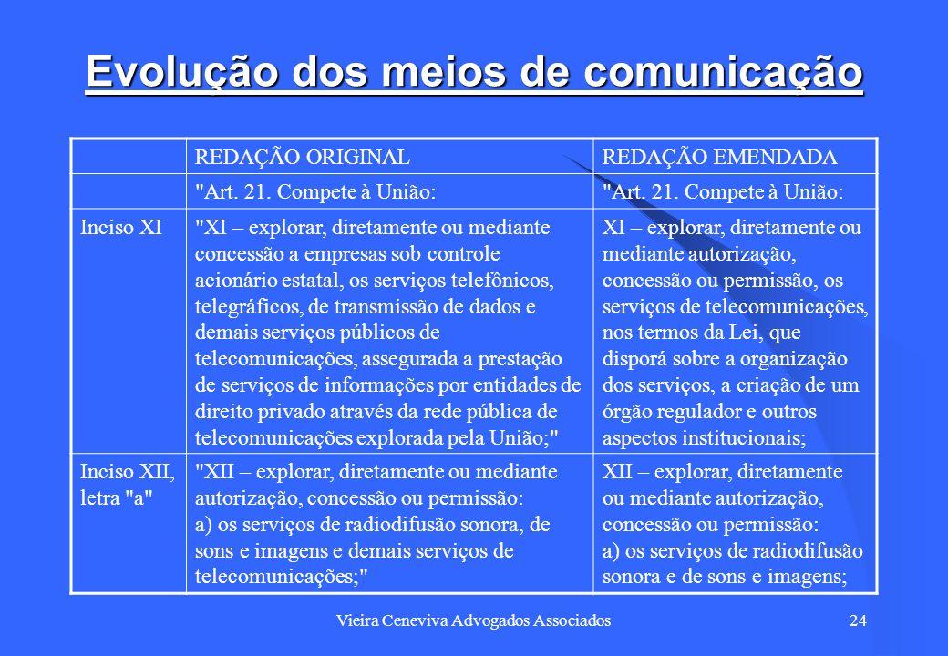 Vieira Ceneviva Advogados Associados24 Evolução dos meios de comunicação REDAÇÃO ORIGINALREDAÇÃO EMENDADA