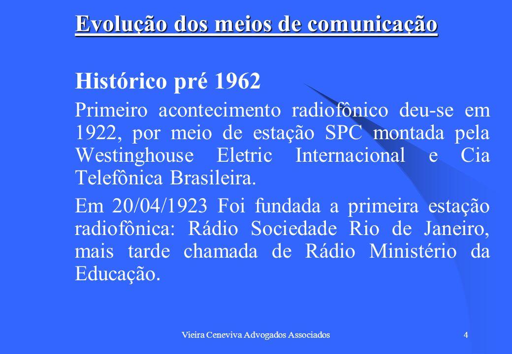 Vieira Ceneviva Advogados Associados25 Evolução dos meios de comunicação Os serviços de telecomunicações estavam divididos, antes da Emenda, em dois grupos: o primeiro abrangia os serviços telefônicos, os serviços telegráficos, os serviços de transmissão de dados e os demais serviços públicos de telecomunicações, além da exploração da rede pública de telecomunicações, pela União.