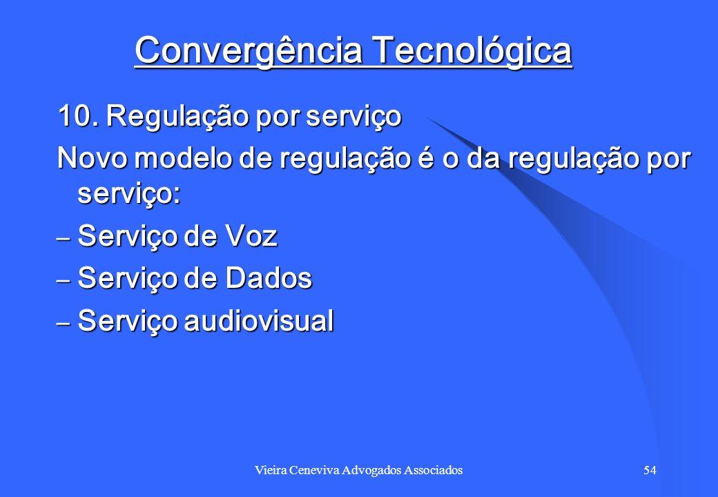 Vieira Ceneviva Advogados Associados54 Convergência Tecnológica 10. Regulação por serviço Novo modelo de regulação é o da regulação por serviço: – Ser