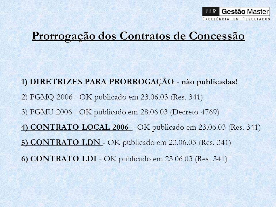 Prorrogação dos Contratos de Concessão 1) DIRETRIZES PARA PRORROGAÇÃO - não publicadas! 2) PGMQ 2006 - OK publicado em 23.06.03 (Res. 341) 3) PGMU 200
