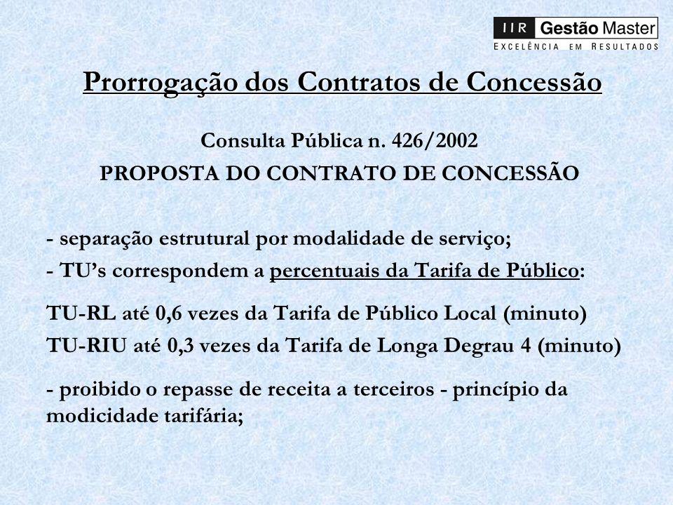 Prorrogação dos Contratos de Concessão Consulta Pública n. 426/2002 PROPOSTA DO CONTRATO DE CONCESSÃO - separação estrutural por modalidade de serviço