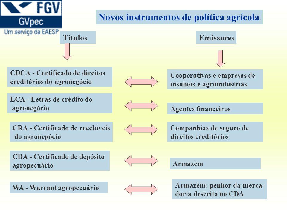 Novos instrumentos de política agrícola CDCA - Certificado de direitos creditórios do agronegócio LCA - Letras de crédito do agronegócio CRA - Certifi