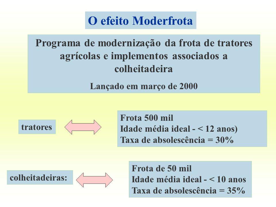 O efeito Moderfrota Programa de modernização da frota de tratores agrícolas e implementos associados a colheitadeira Lançado em março de 2000 Frota 50