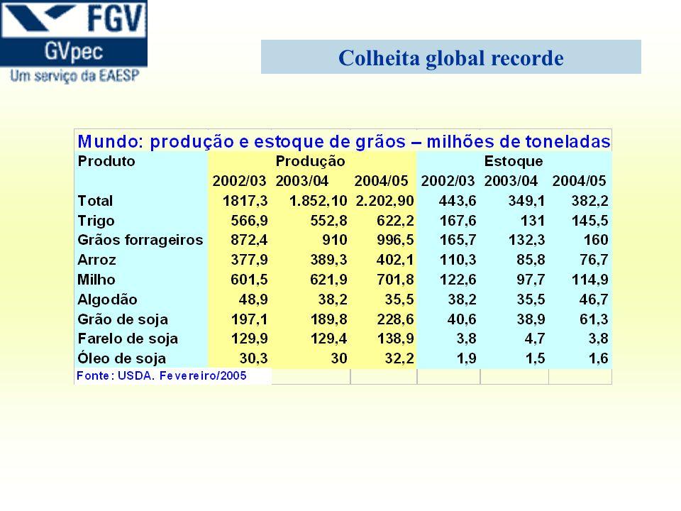 Colheita global recorde