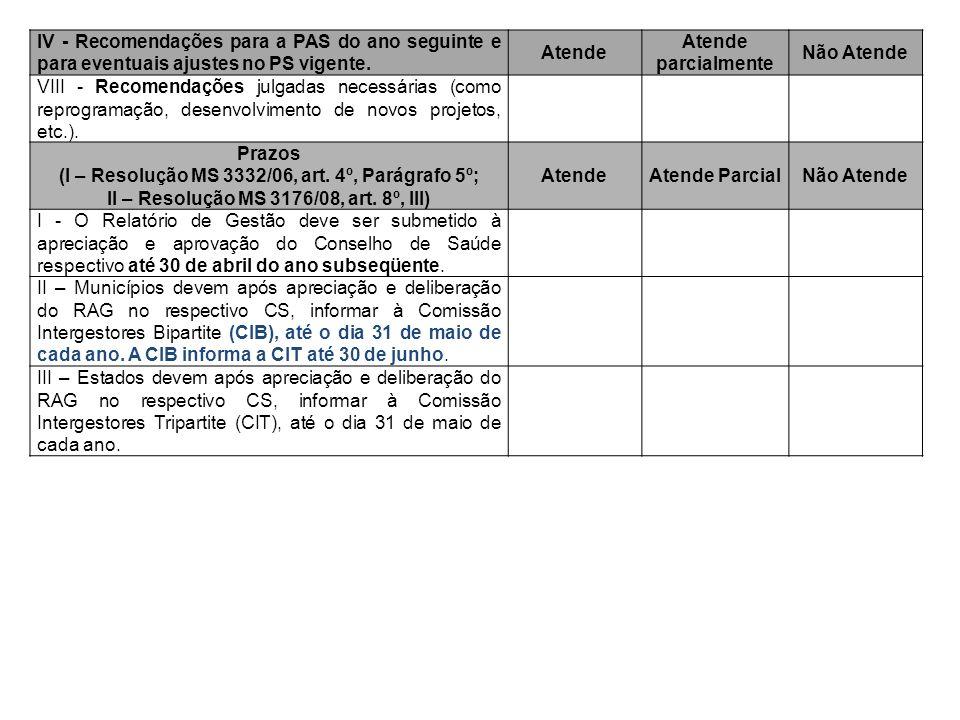IV - Recomendações para a PAS do ano seguinte e para eventuais ajustes no PS vigente.