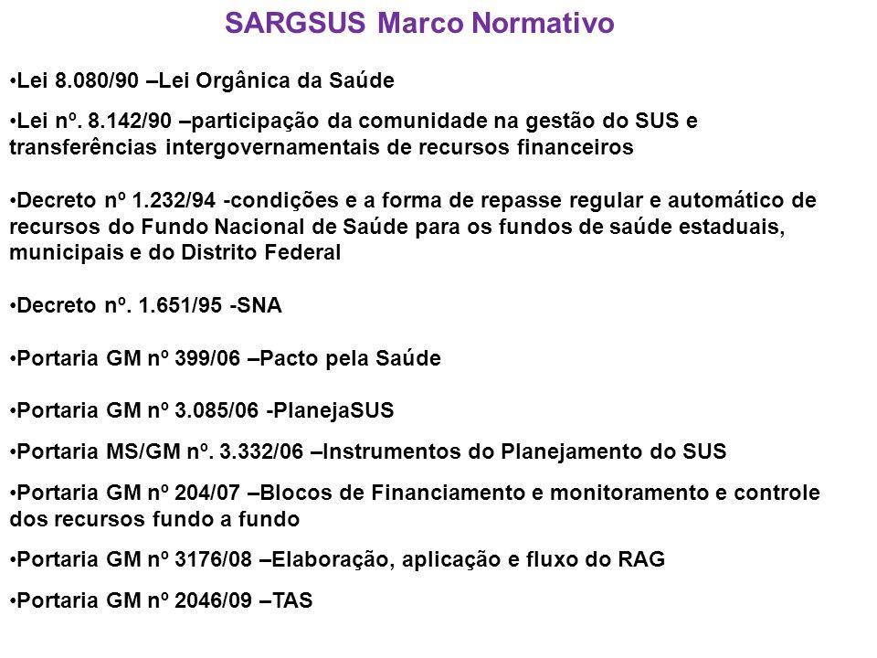 SARGSUS Marco Normativo Lei 8.080/90 –Lei Orgânica da Saúde Lei nº.