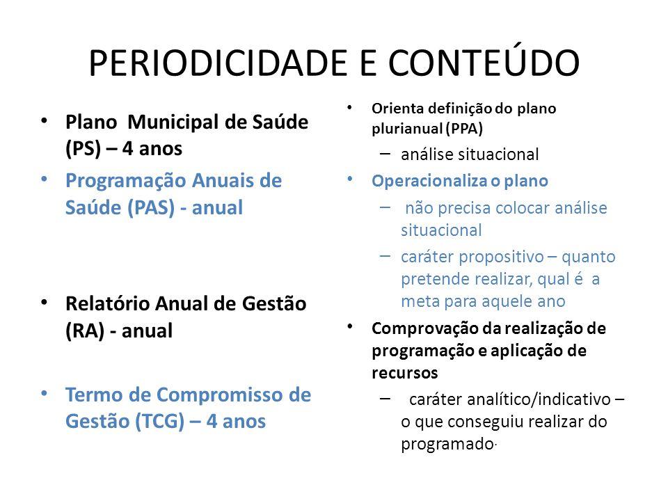 PERIODICIDADE E CONTEÚDO Plano Municipal de Saúde (PS) – 4 anos Programação Anuais de Saúde (PAS) - anual Relatório Anual de Gestão (RA) - anual Termo de Compromisso de Gestão (TCG) – 4 anos Orienta definição do plano plurianual (PPA) – análise situacional Operacionaliza o plano – não precisa colocar análise situacional – caráter propositivo – quanto pretende realizar, qual é a meta para aquele ano Comprovação da realização de programação e aplicação de recursos – caráter analítico/indicativo – o que conseguiu realizar do programado.