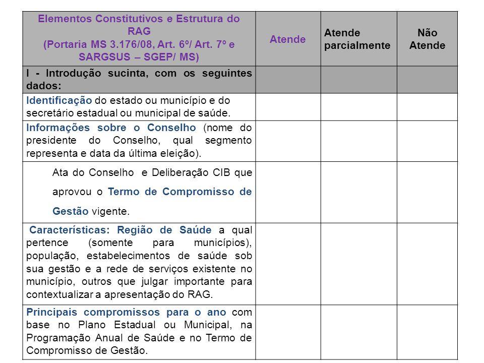 Elementos Constitutivos e Estrutura do RAG (Portaria MS 3.176/08, Art.