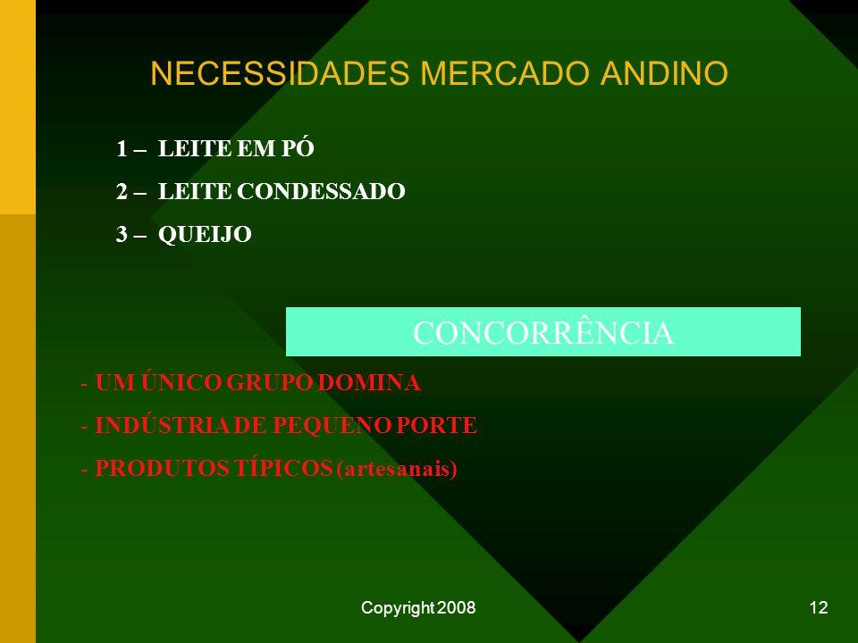 Copyright 2008 12 1 – LEITE EM PÓ 2 – LEITE CONDESSADO 3 – QUEIJO CONCORRÊNCIA - UM ÚNICO GRUPO DOMINA - INDÚSTRIA DE PEQUENO PORTE - PRODUTOS TÍPICOS (artesanais) NECESSIDADES MERCADO ANDINO