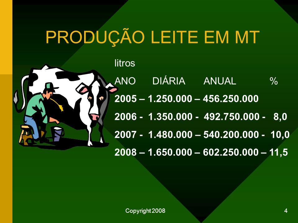 Copyright 2008 4 PRODUÇÃO LEITE EM MT litros ANO DIÁRIA ANUAL % 2005 – 1.250.000 – 456.250.000 2006 - 1.350.000 - 492.750.000 - 8,0 2007 - 1.480.000 – 540.200.000 - 10,0 2008 – 1.650.000 – 602.250.000 – 11,5