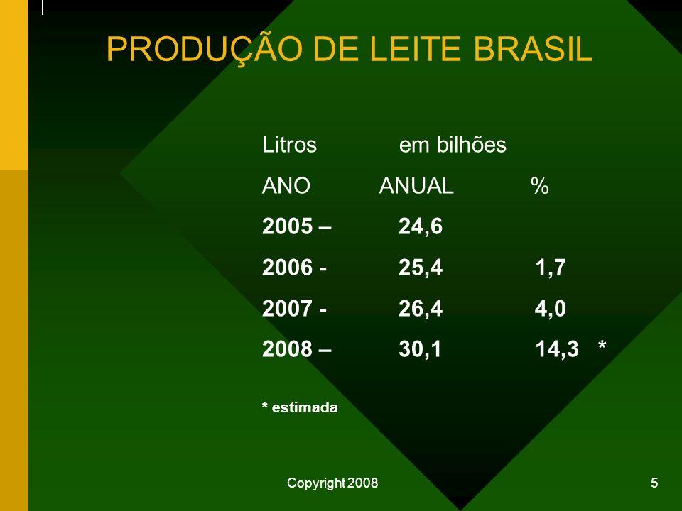 Copyright 2008 5 PRODUÇÃO DE LEITE BRASIL Litros em bilhões ANO ANUAL % 2005 – 24,6 2006 - 25,4 1,7 2007 - 26,4 4,0 2008 – 30,1 14,3 * * estimada