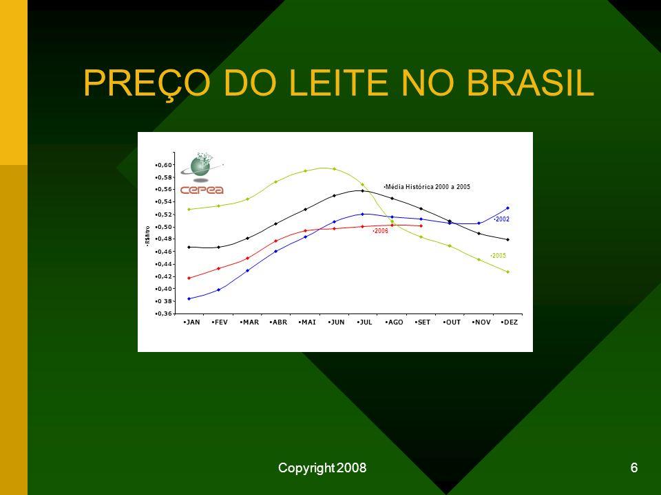 Copyright 2008 6 0,36 0,38 0,40 0,42 0,44 0,46 0,48 0,50 0,52 0,54 0,56 0,58 0,60 JANFEVMARABRMAIJUNJULAGOSETOUTNOVDEZ R$/litro 2002 2006 2005 Média Histórica 2000 a 2005 PREÇO DO LEITE NO BRASIL