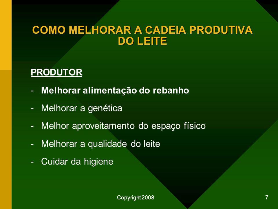 Copyright 2008 7 COMO MELHORAR A CADEIA PRODUTIVA DO LEITE PRODUTOR -Melhorar alimentação do rebanho -Melhorar a genética -Melhor aproveitamento do espaço físico -Melhorar a qualidade do leite -Cuidar da higiene