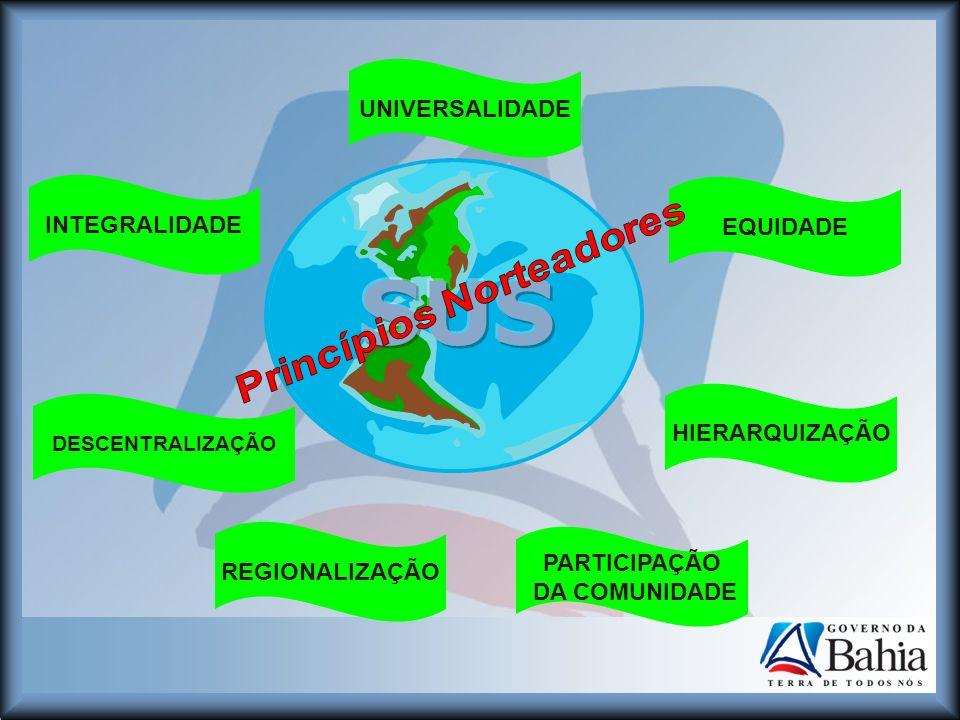 DESCENTRALIZAÇÃO EQUIDADE INTEGRALIDADE UNIVERSALIDADE PARTICIPAÇÃO DA COMUNIDADE REGIONALIZAÇÃO HIERARQUIZAÇÃO