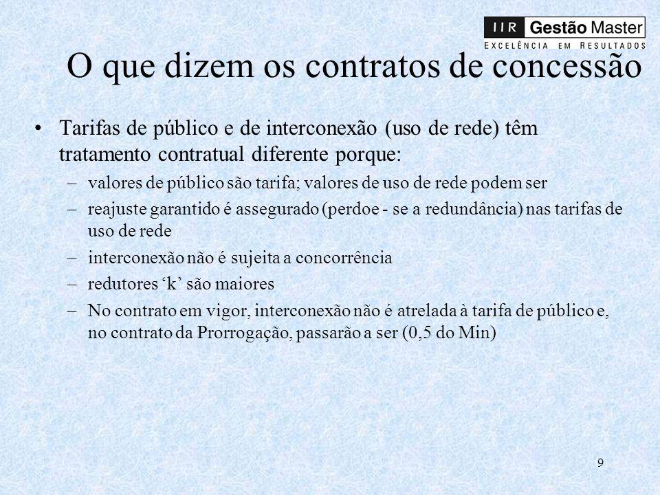 9 O que dizem os contratos de concessão Tarifas de público e de interconexão (uso de rede) têm tratamento contratual diferente porque: –valores de público são tarifa; valores de uso de rede podem ser –reajuste garantido é assegurado (perdoe - se a redundância) nas tarifas de uso de rede –interconexão não é sujeita a concorrência –redutores k são maiores –No contrato em vigor, interconexão não é atrelada à tarifa de público e, no contrato da Prorrogação, passarão a ser (0,5 do Min)