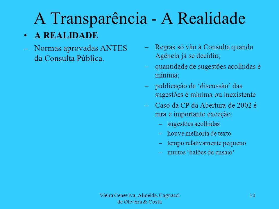 Vieira Ceneviva, Almeida, Cagnacci de Oliveira & Costa 10 A Transparência - A Realidade A REALIDADE –Normas aprovadas ANTES da Consulta Pública. –Regr