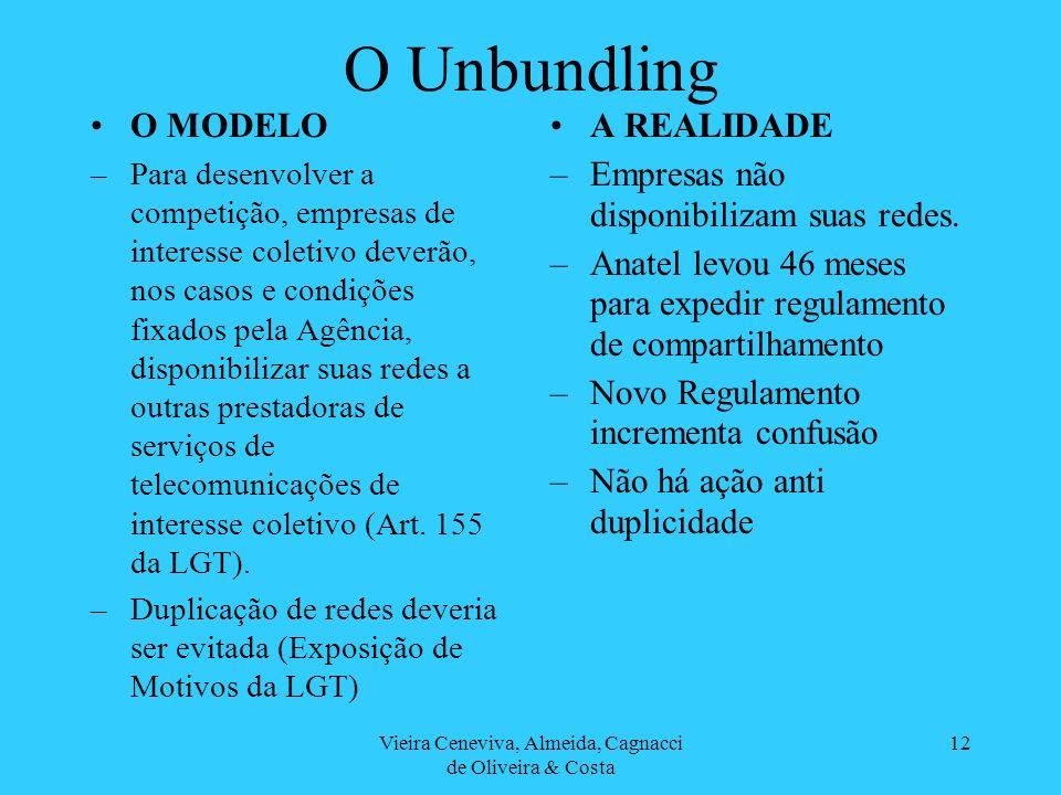 Vieira Ceneviva, Almeida, Cagnacci de Oliveira & Costa 12 O Unbundling O MODELO –Para desenvolver a competição, empresas de interesse coletivo deverão