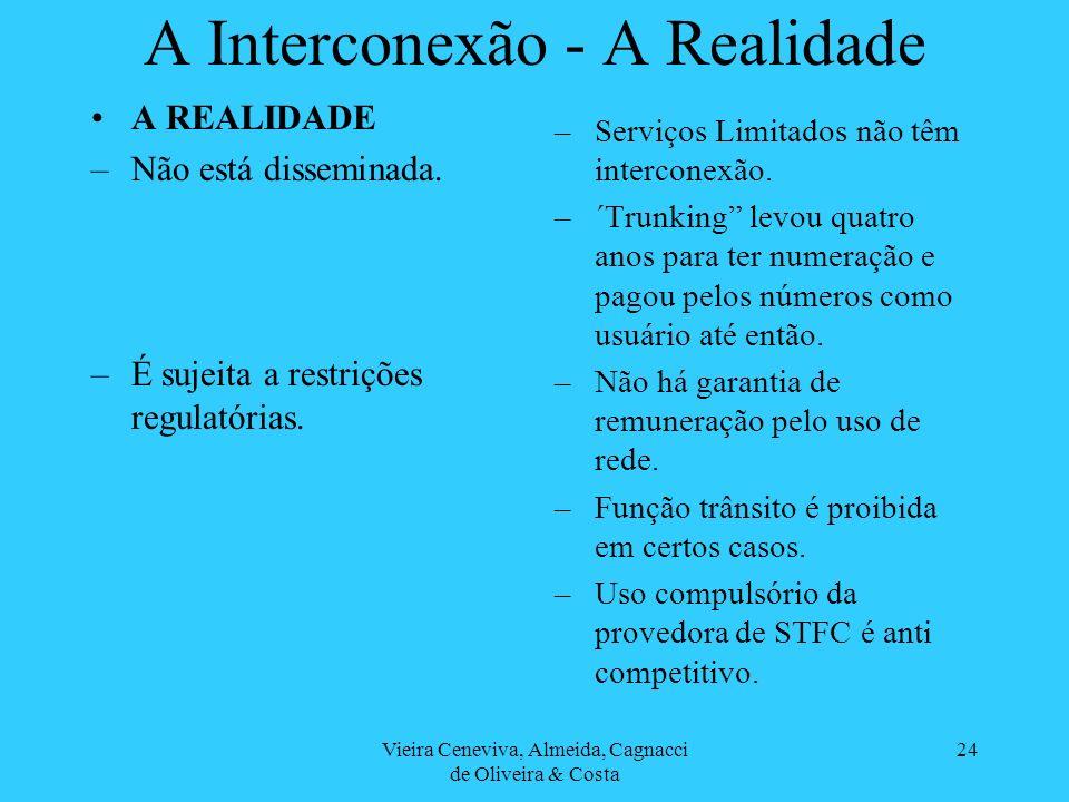 Vieira Ceneviva, Almeida, Cagnacci de Oliveira & Costa 24 A Interconexão - A Realidade A REALIDADE –Não está disseminada. –É sujeita a restrições regu