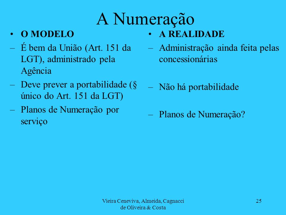 Vieira Ceneviva, Almeida, Cagnacci de Oliveira & Costa 25 A Numeração O MODELO –É bem da União (Art. 151 da LGT), administrado pela Agência –Deve prev