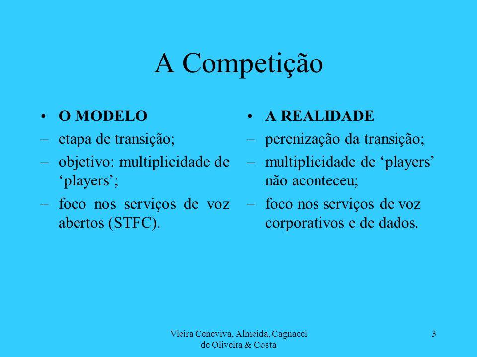Vieira Ceneviva, Almeida, Cagnacci de Oliveira & Costa 3 A Competição O MODELO –etapa de transição; –objetivo: multiplicidade de players; –foco nos serviços de voz abertos (STFC).