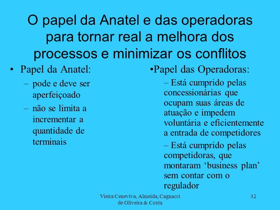 Vieira Ceneviva, Almeida, Cagnacci de Oliveira & Costa 32 O papel da Anatel e das operadoras para tornar real a melhora dos processos e minimizar os c