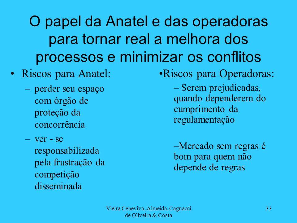 Vieira Ceneviva, Almeida, Cagnacci de Oliveira & Costa 33 O papel da Anatel e das operadoras para tornar real a melhora dos processos e minimizar os c