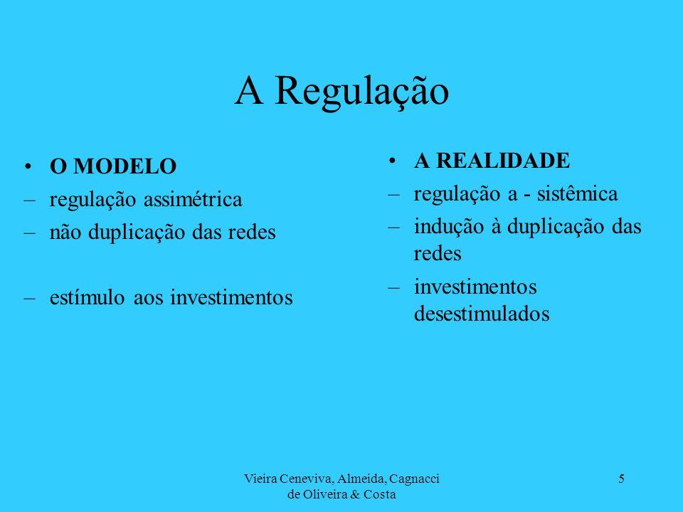 Vieira Ceneviva, Almeida, Cagnacci de Oliveira & Costa 5 A Regulação O MODELO –regulação assimétrica –não duplicação das redes –estímulo aos investimentos A REALIDADE –regulação a - sistêmica –indução à duplicação das redes –investimentos desestimulados