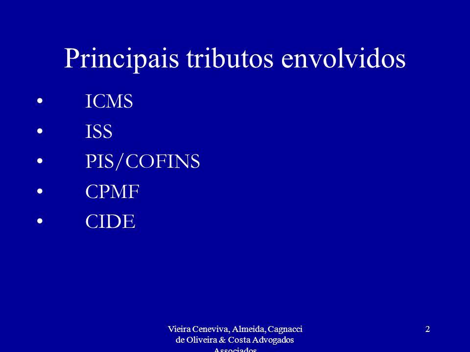 Vieira Ceneviva, Almeida, Cagnacci de Oliveira & Costa Advogados Associados 2 Principais tributos envolvidos ICMS ISS PIS/COFINS CPMF CIDE