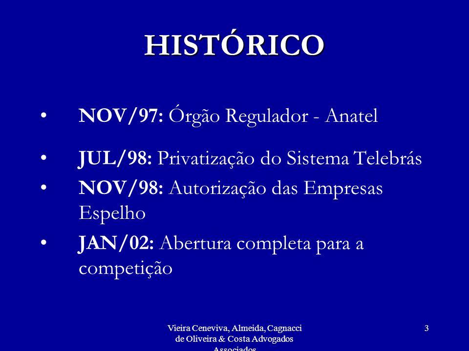 Vieira Ceneviva, Almeida, Cagnacci de Oliveira & Costa Advogados Associados 134 REGIMENTO INTERNO DA AGÊNCIA NACIONAL DE TELECOMUNICAÇÕES (Resolução nº 270, de 19/07/2001) PROCEDIMENTO PARA OBTENÇÃO DE AUTORIZAÇÃO Art.