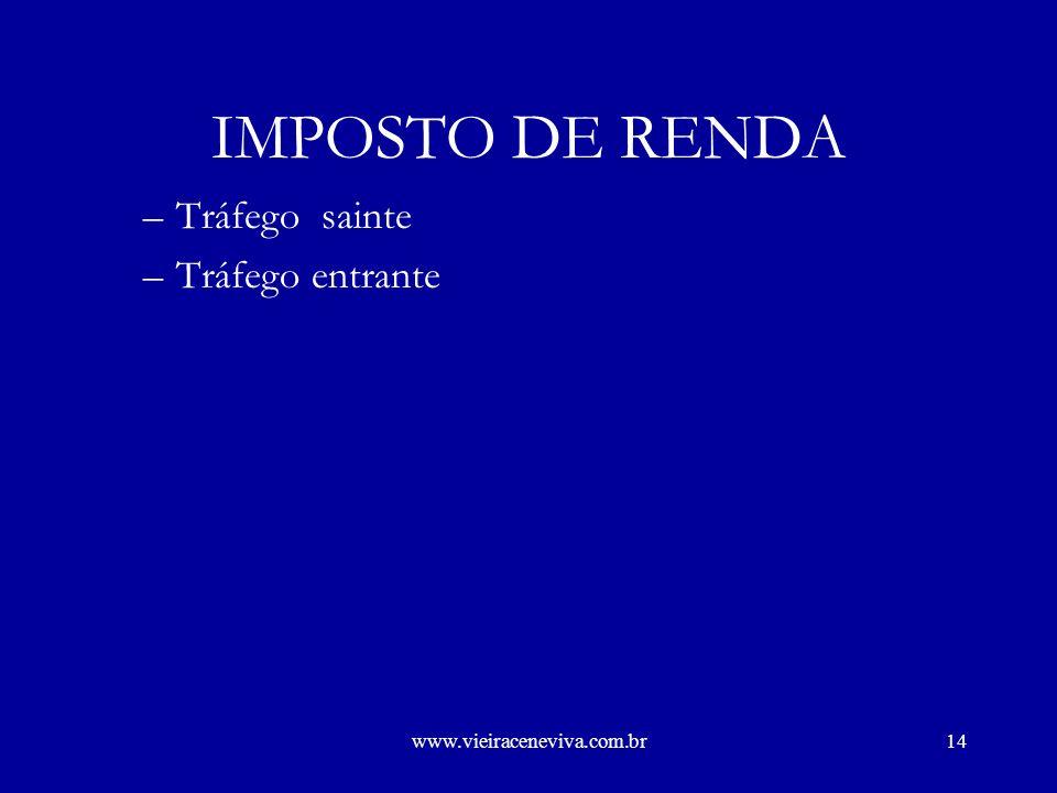 www.vieiraceneviva.com.br13 ICMS Exportação –isenção – Lei Complementar 87/96, art.