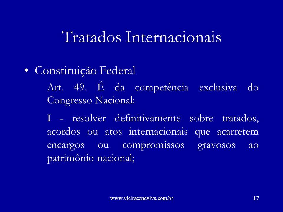 www.vieiraceneviva.com.br16 Tratados Internacionais Constituição Federal Art.