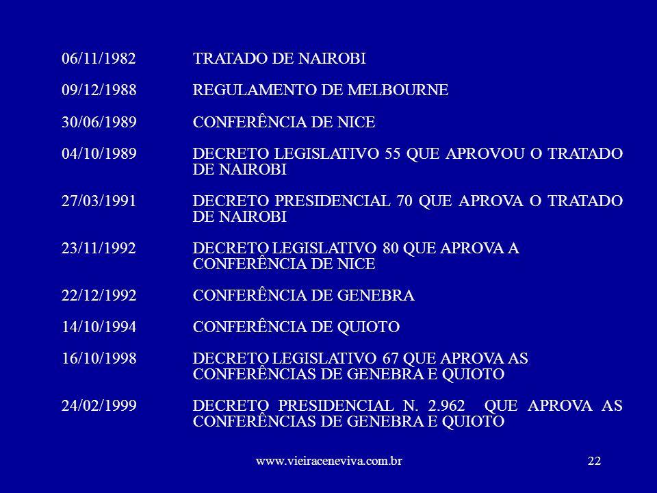 www.vieiraceneviva.com.br21 Tratados Internacionais Conferência dos Plenipotenciários da UIT de Nice - 1989 Conferência dos Plenipotenciários da UIT de de Genebra - 1992 Conferência dos Plenipotenciários da UIT de de Quioto - 1994