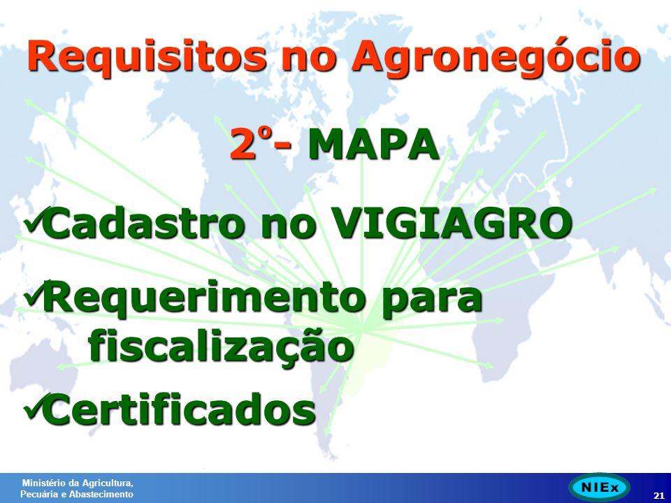 Ministério da Agricultura, Pecuária e Abastecimento 21 2 º - MAPA Cadastro no VIGIAGRO Cadastro no VIGIAGRO Requerimento para fiscalização Requerimento para fiscalização Certificados Certificados Requisitos no Agronegócio