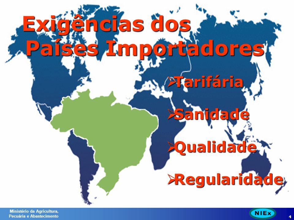 Ministério da Agricultura, Pecuária e Abastecimento 4 Exigências dos Países Importadores Tarifária Tarifária Sanidade Sanidade Qualidade Qualidade Regularidade Regularidade