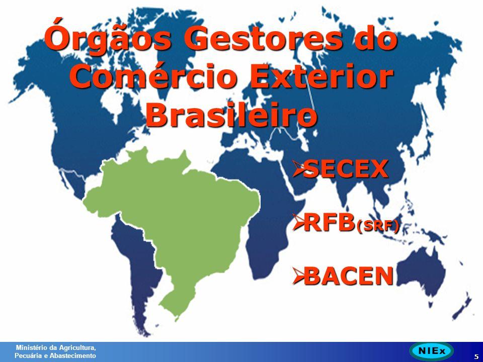 Ministério da Agricultura, Pecuária e Abastecimento 6 Órgãos Anuentes do Comércio Exterior Brasileiro MAPA MAPA MMA MMA MS MS Outros Outros