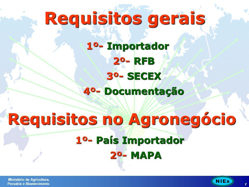 Ministério da Agricultura, Pecuária e Abastecimento 7 Requisitos gerais Requisitos no Agronegócio 1º- Importador 2º- RFB 3º- SECEX 4º- Documentação 1º- País Importador 2º- MAPA