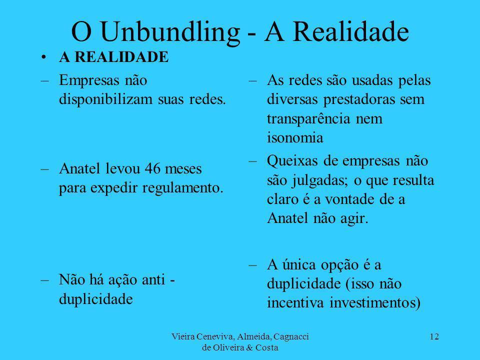 Vieira Ceneviva, Almeida, Cagnacci de Oliveira & Costa 12 O Unbundling - A Realidade A REALIDADE –Empresas não disponibilizam suas redes.